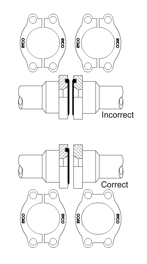 SAE Bolt Flange How to Join Correctly