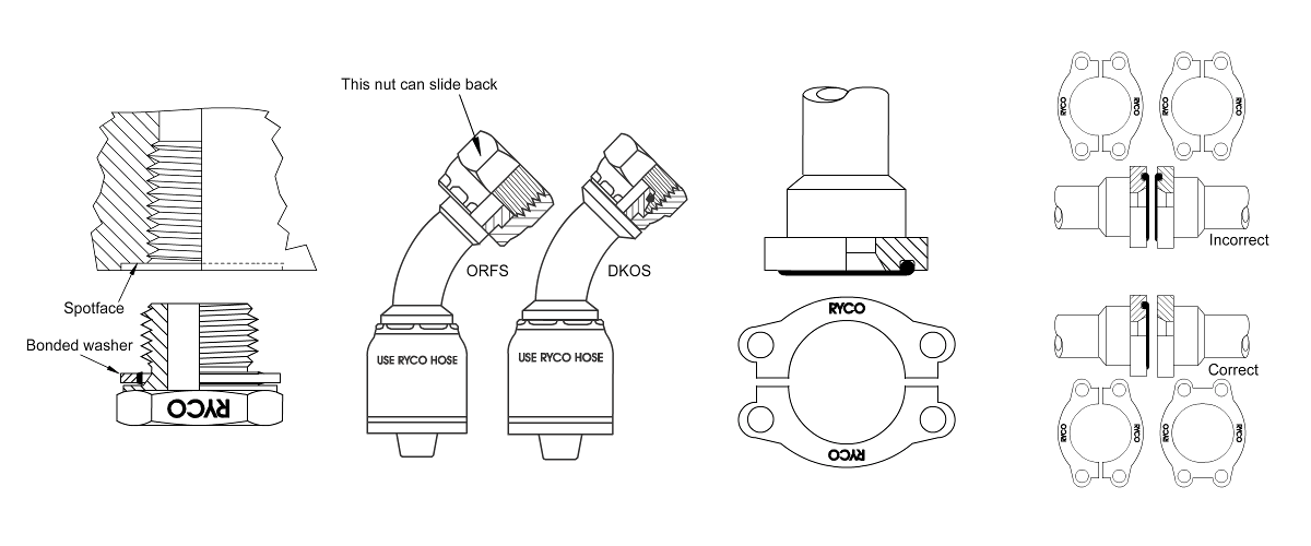 Soft seal hydraulic connectors and their applications