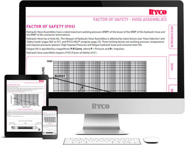 RS Factor of Safety