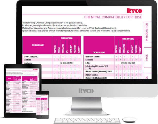 RYCO Chemical compatibility for hose