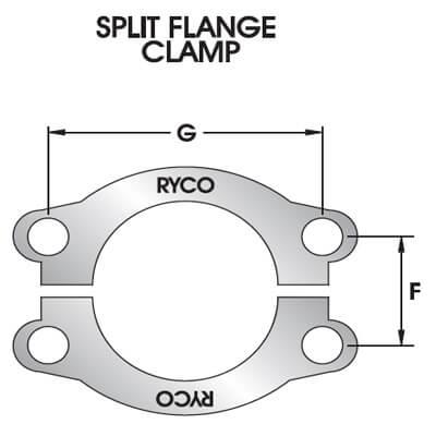 SAE Split Flange Clamp