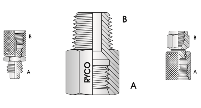 Products R1620 Easy Test Adaptors featured