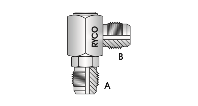 products swivel joints S33