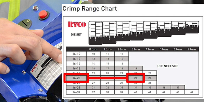 RYCO Crimp Range Chart